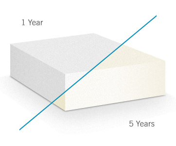 Some memory foam might start to yellow over time
