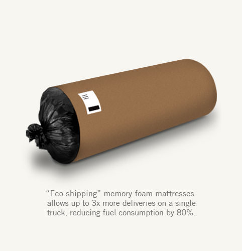"""Eco-shipping"" memory foam mattresses allows up to 3x more deliveries on a single truck, reducing fuel consumption by 80%."