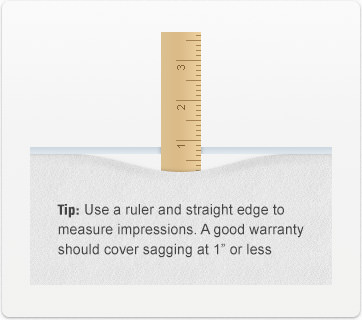 How to measure a sagging memory foam mattress