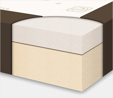 Memory foam mattress layer constuction
