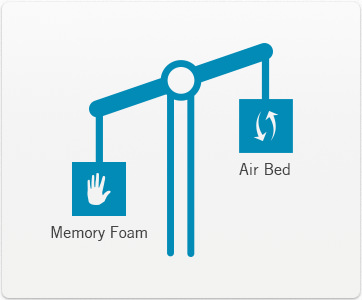 Memory foam vs air bed mattress
