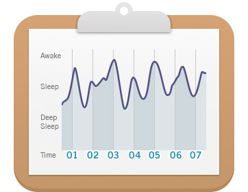 Track your sleep to determine if you are getting enough